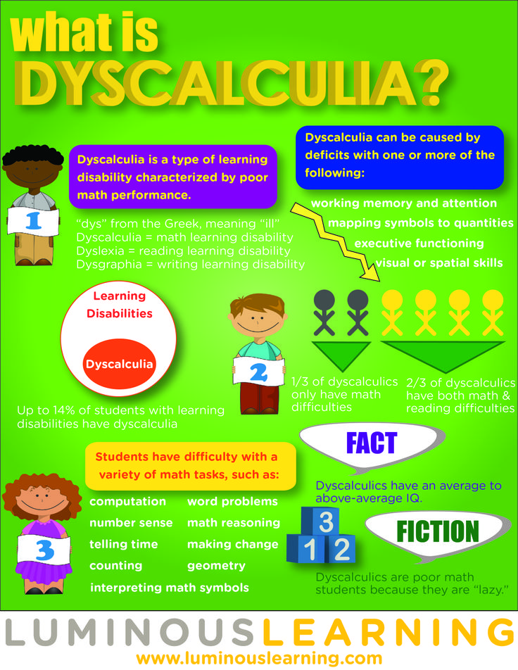 Notebook clipart dyscalculia More Find Pinterest and DYSCALCULIA
