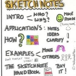 Notebook clipart note taking Note the relieve Pinterest more