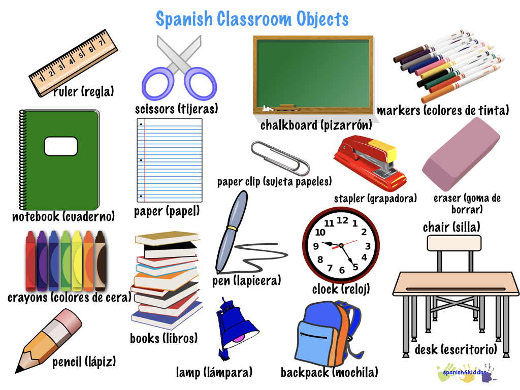 Desk clipart classroom objects Objects Educational classroom objects Spanish4Kiddos