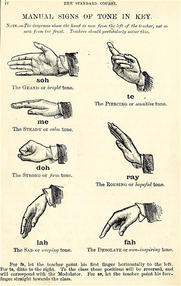Notice clipart hand signal Types  gestures of