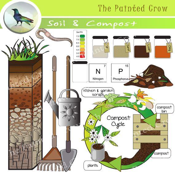 Beans clipart nitrogen Compost Graphics Art Clip best