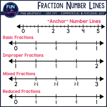 Number clipart basic By Lines TpT Lines Clipart