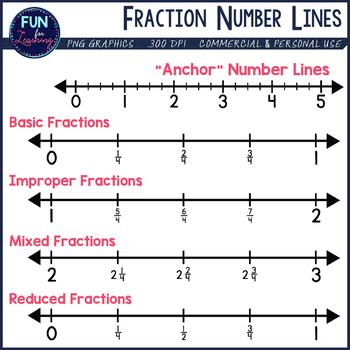 Number clipart basic Fraction Fun TpT Clipart Fraction