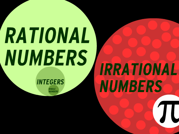 Number clipart rational number And Rational Numbers Irrational