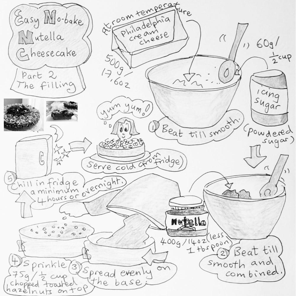 Nutella clipart black and white 1 lili's cheesecake part recipe