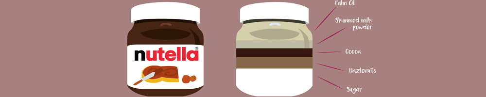 Nutella clipart bottle Boycott and Nutella not or