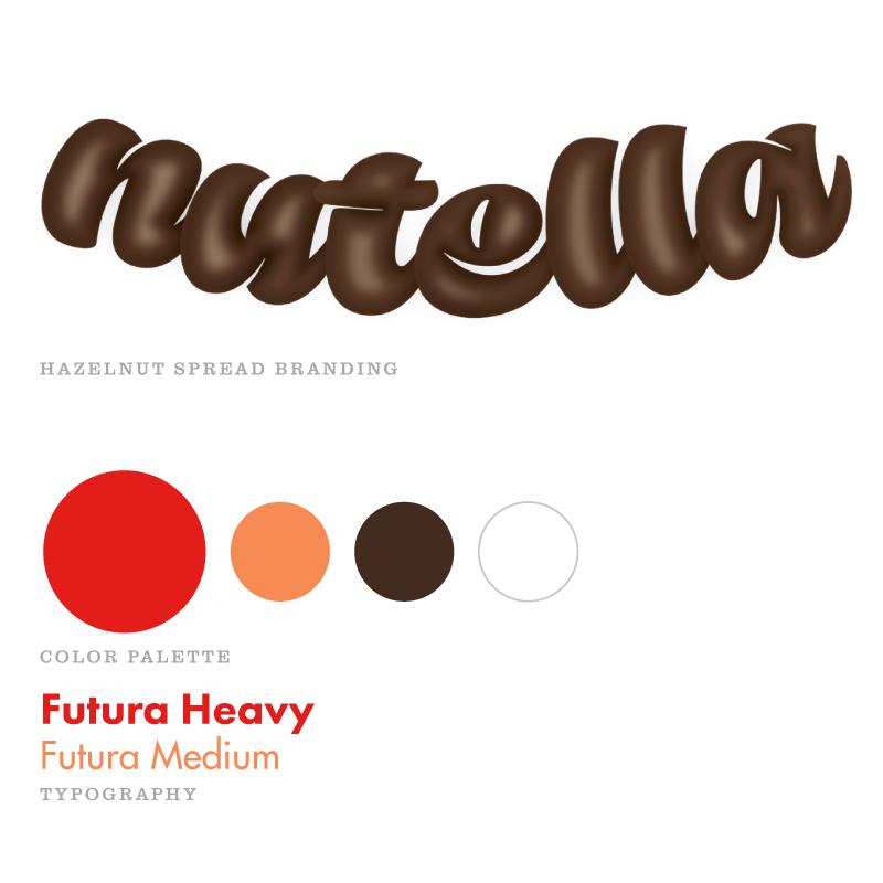 Nutella clipart logo Tina version Redesign advertising shown