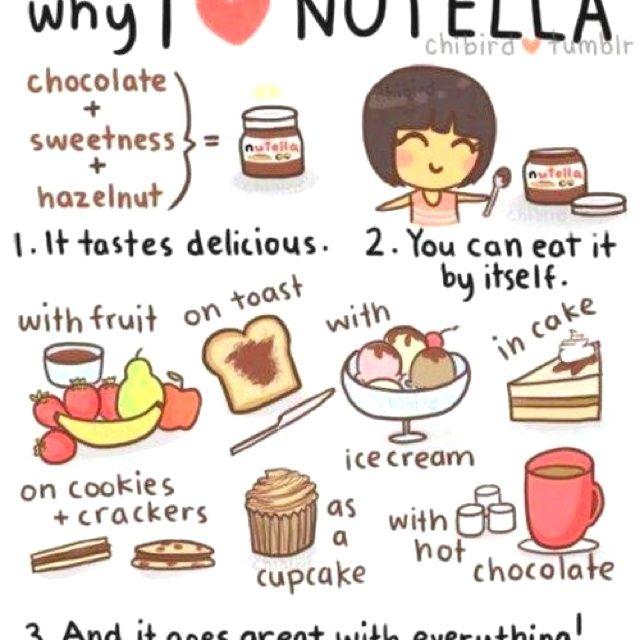 Nutella clipart word Pinterest this word the images