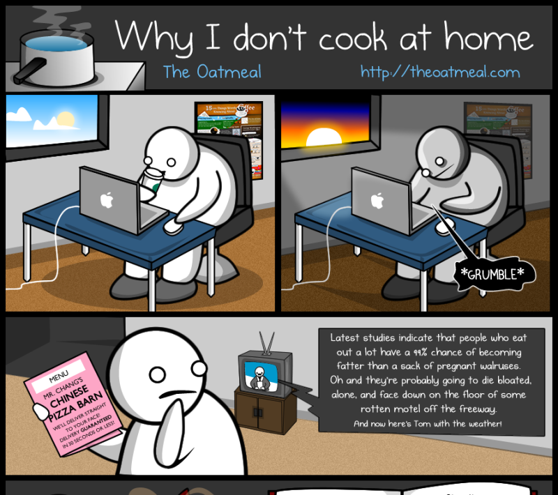 Oatmeal clipart cooked Cook Don't Most Home Geeks