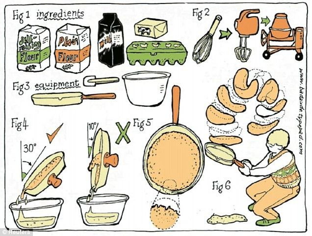 Oatmeal clipart pancake tuesday 11 best perfect  how