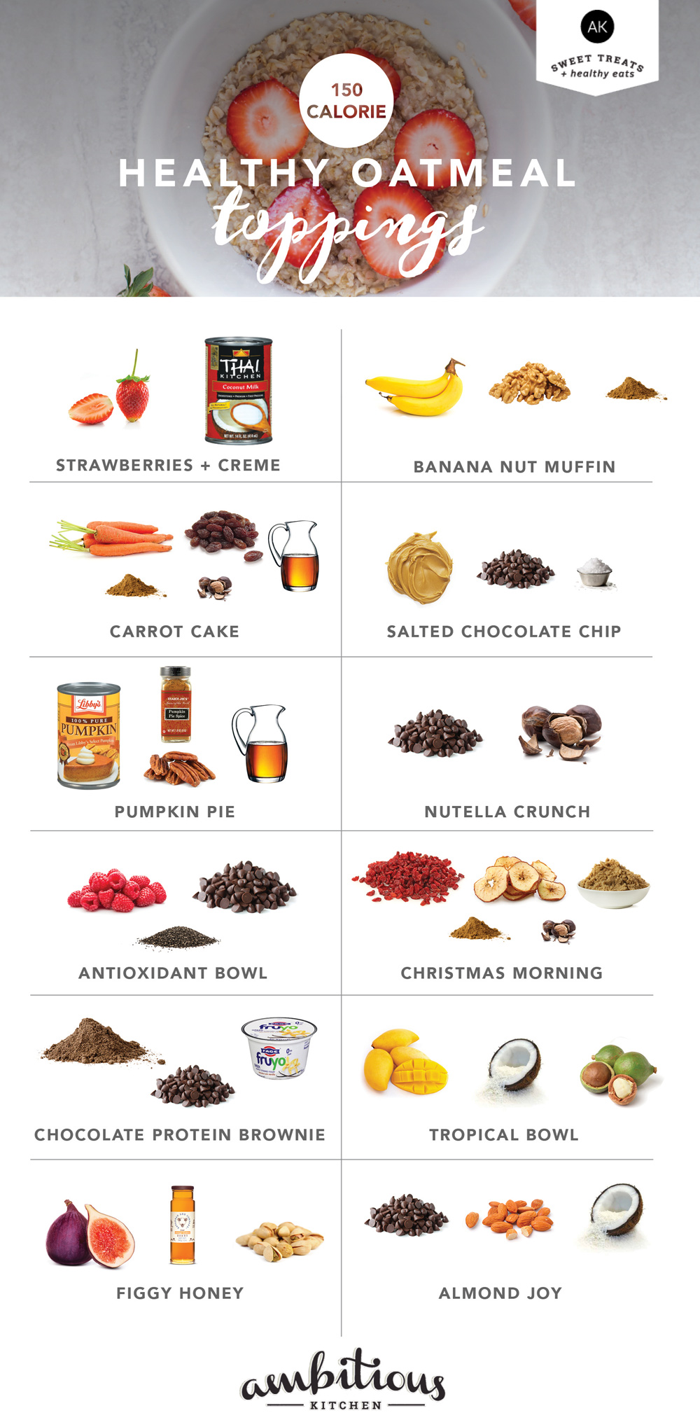 Oatmeal clipart plain Calorie Calorie Healthy Toppings toppings
