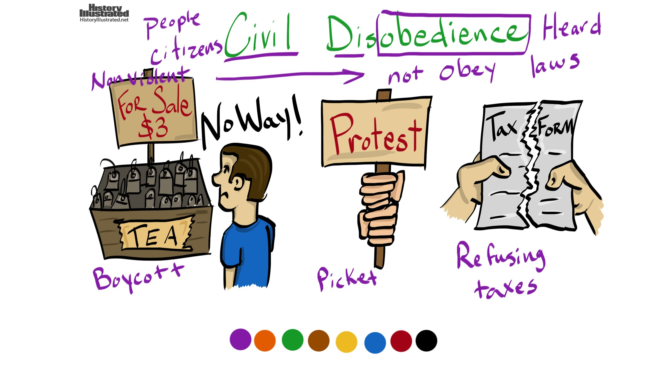Violence clipart disobedient Kids Civil Civil Kids Definition