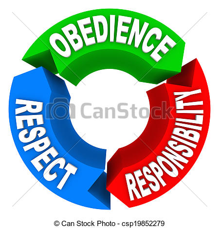 Other clipart authority Obedience Authority Respect Clipart cliparts