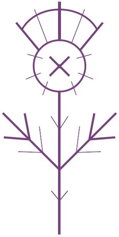 "Occult clipart protective And "" Two hex Faery"