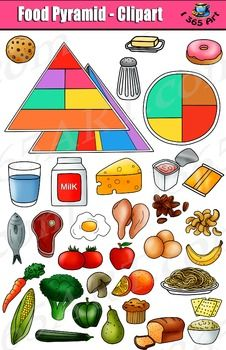 Oil clipart food group And Health Coloring With Food