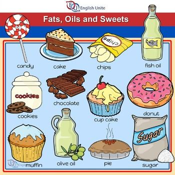 Oil clipart food group Pinterest sweets images Art on
