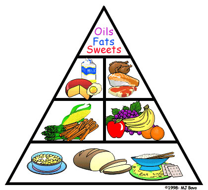 Oil clipart healthy junk food Food Georgie Junk MackCheesie Presentation