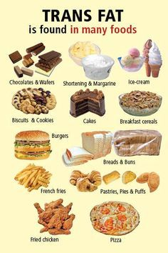 Oil clipart healthy junk food  Deep for fats many