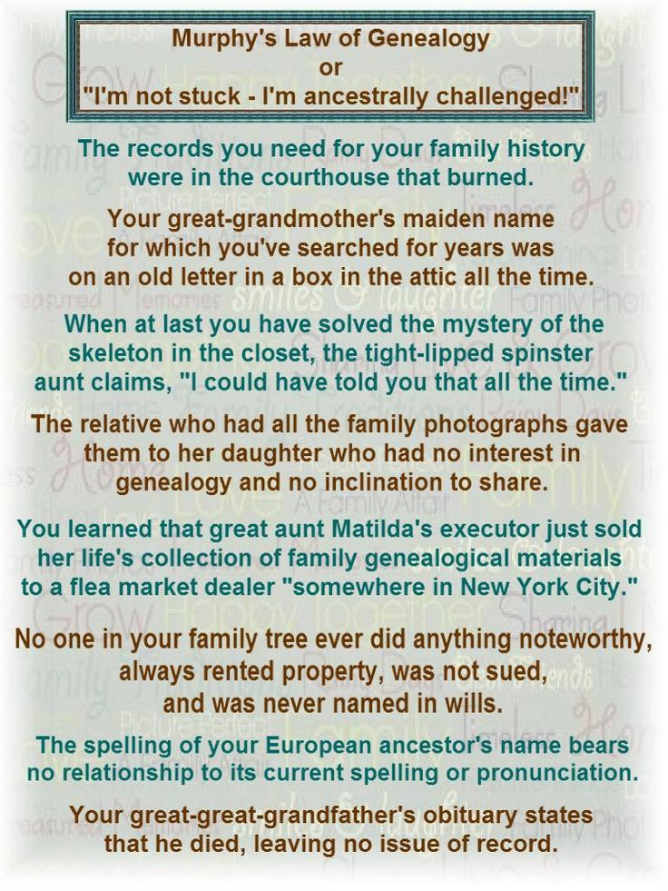 Old Letter clipart history More and on humor about
