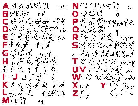 Old Letter clipart history Chicken old scratch? on Old