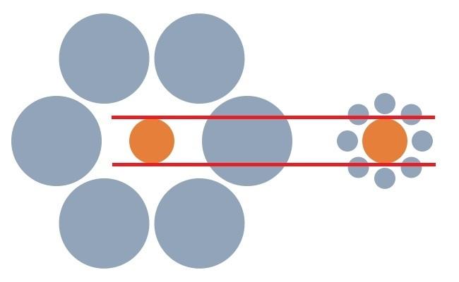 Optical Illusion clipart answer #1