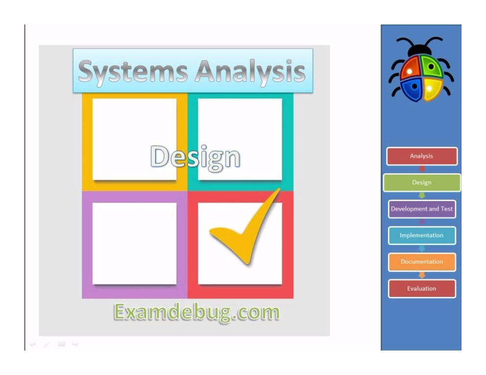 Overview clipart system analysis Analysis Systems Design Systems Analysis