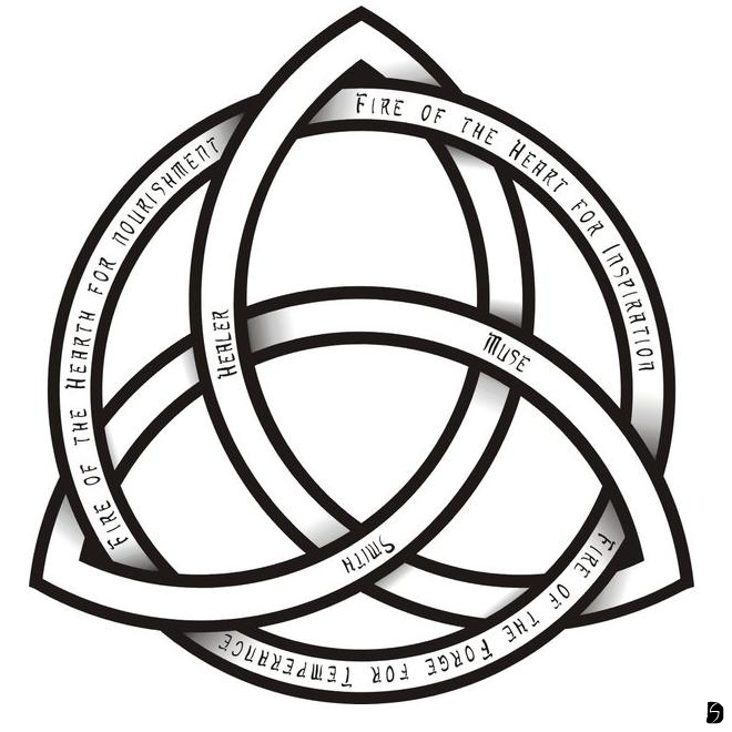 Pagan clipart  Symbols Celtic trinity pagan