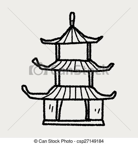 Pagoda clipart chinese house House Chinese Vector Art doodle