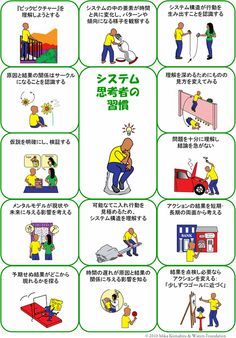 Panels clipart learning organization  Tools: Thinking and #システム思考