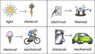 Panels clipart mechanical energy Curieo Scholar Energy 8 and