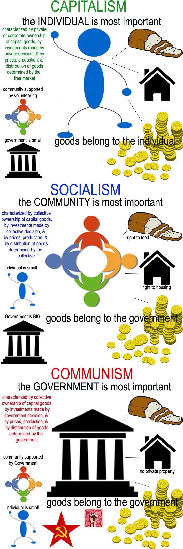 Panels clipart politics Pinterest sociology Understanding @Sugar between