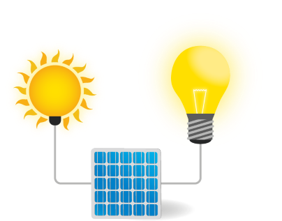 Panels clipart saving energy PV work? your energy How