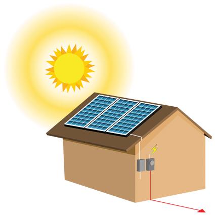 Panels clipart solor Grid electric electric grid +