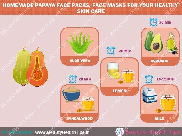 Papaya clipart face A skin homemade and natural