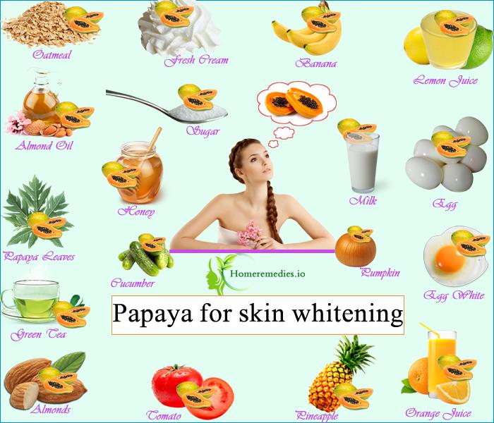 Papaya clipart face Papaya for Ways Papaya Whitening