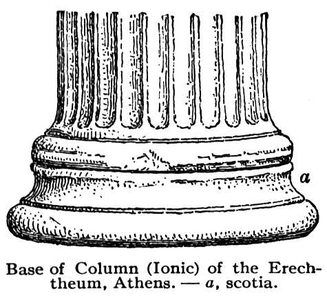 Parthenon clipart doric column And Other Orders Doric Other