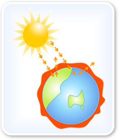 Particle clipart chemical energy Into Chemical power chemical lino