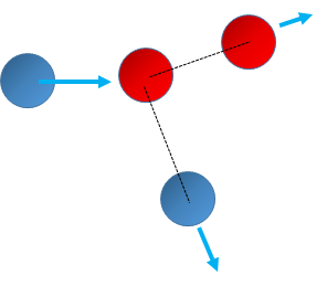 Particle clipart tiny Physics? red blue is depends
