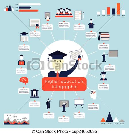 Pathway clipart higher education Illustrations education  Education Infographics