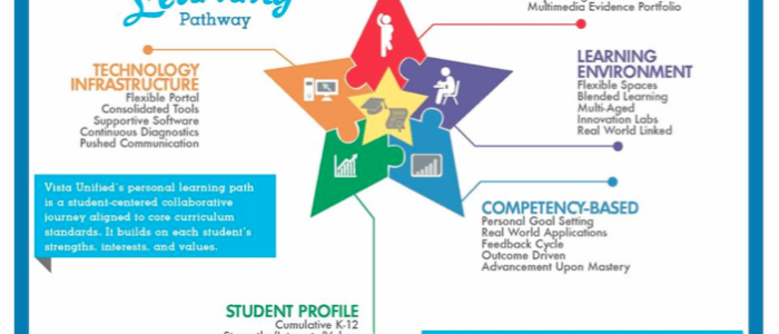 Pathway clipart learning environment EdWeb supports diverse body student