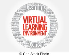Pathway clipart learning environment Art learning circle cloud and