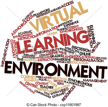 Pathway clipart learning environment Environment! Adventures Learning Atoosha's Virtual