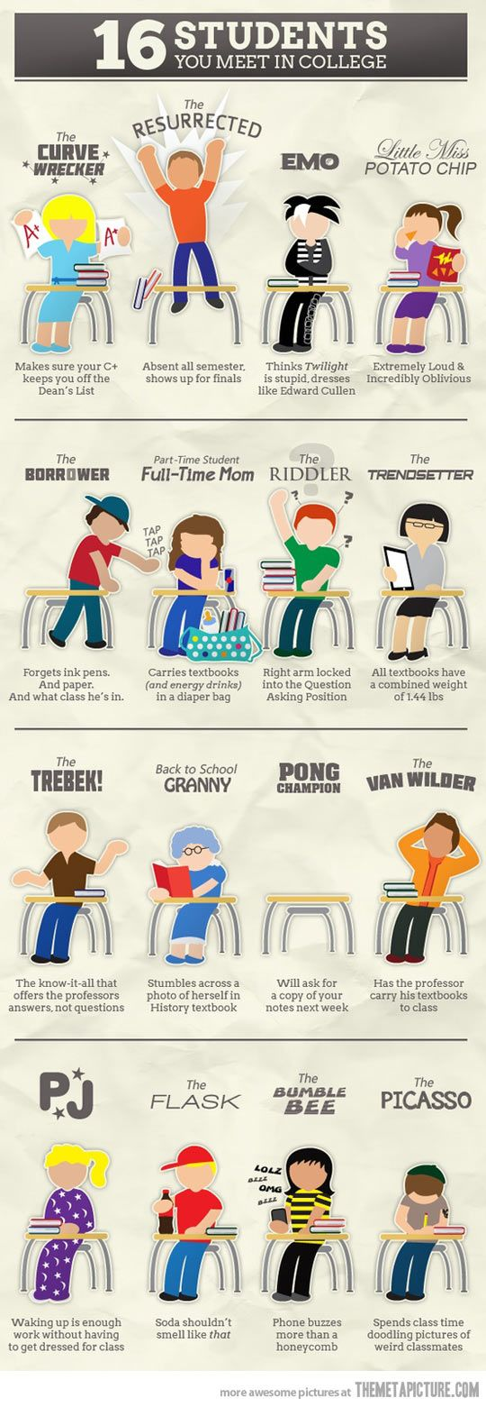 Pathway clipart student life Types on students… of best