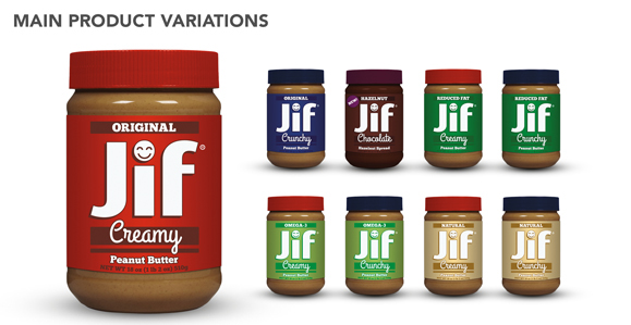 Peanut Butter clipart jif Butter of property etc original