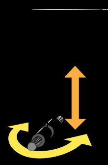 Pendulum clipart motion Wilberforce pendulum Wikipedia pendulum Wilberforce