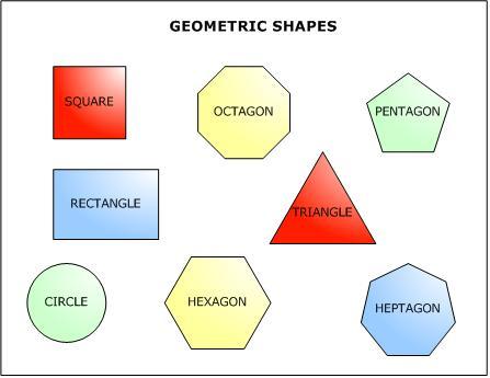Pentagon clipart bentuk Bentuk geometri contoh gambar Geometri