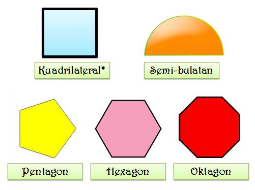 Pentagon clipart bentuk 2D Belajar Lanjutan Matematik: bentuk