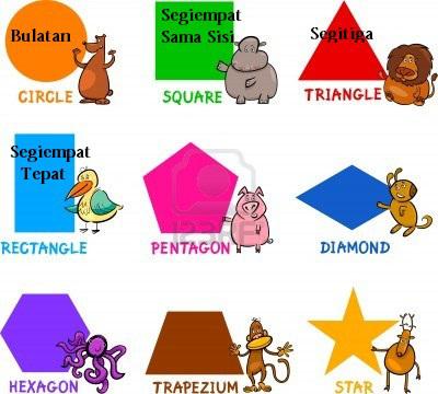 Pentagon clipart bentuk & 5 bentuk Matematik Mengenai