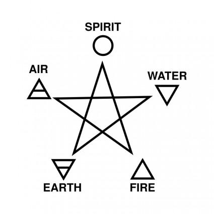 Pentagram clipart element Five Elements Five free And