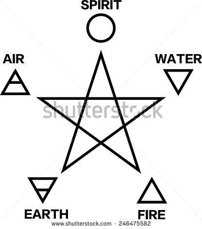 Pentagram clipart element With 5  Clip stock